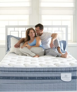 Learn how much you should be spending on a new mattress.